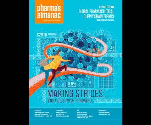 Pharma's Almanac Q3